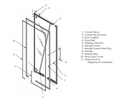 Picture for category 6001, 7000, 8001 Outside Mount Series Door Layout