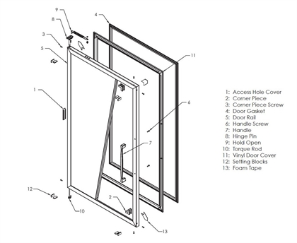 Picture for category ELM Series Door Layout